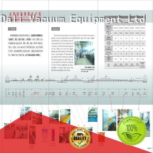 production grade silver mirror dlw complete Dali company