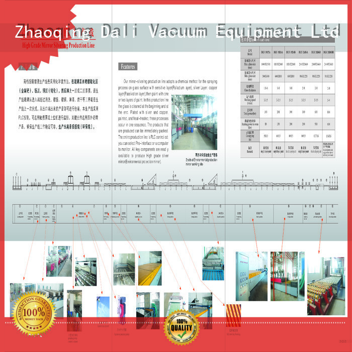Dali Brand line grade mirror coating for glass